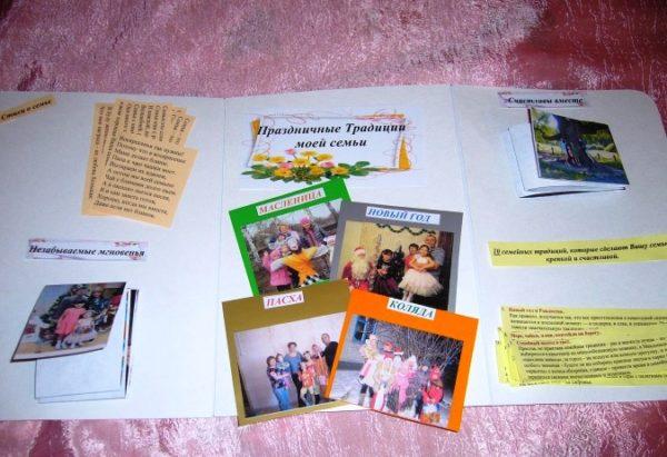 Разворот лэпбука с традициями семьи