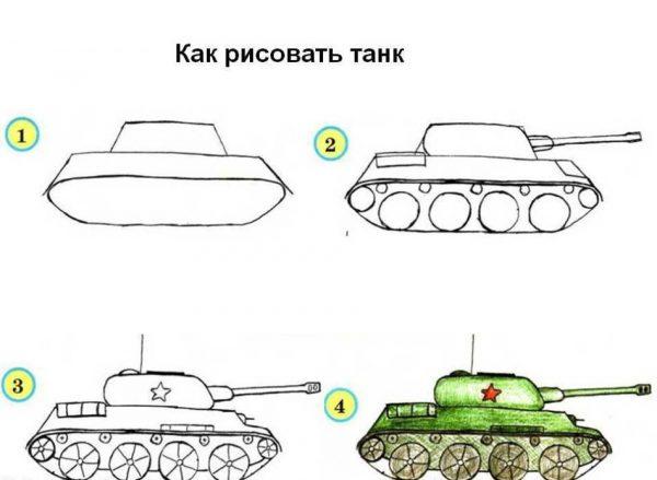 Схема рисования танка