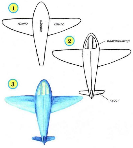 Три шага схемы рисования самолёта