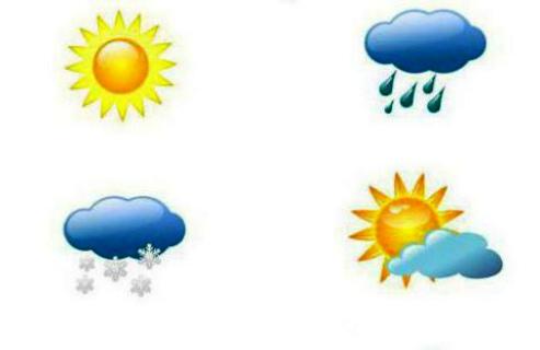 Условные обозначения погоды