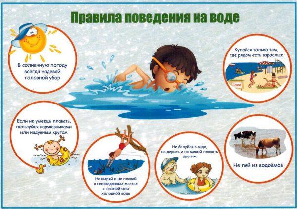 Перечень правил поведения на воде