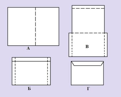 Четыре шага выполнения конверта для лэпбука