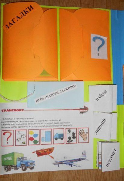 Правая створка лэпбука с оранжевыми конвертами вверху