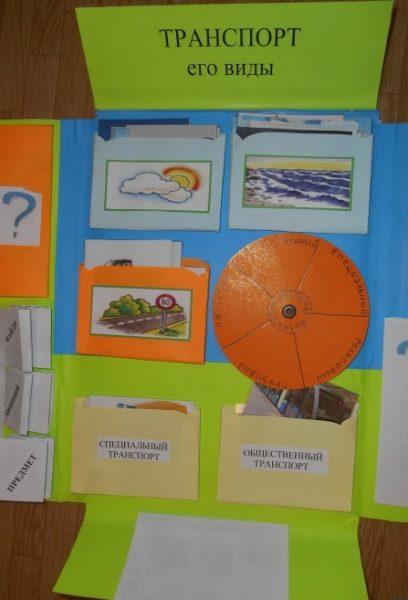 Средняя створка лэпбука с оранжевым кругом