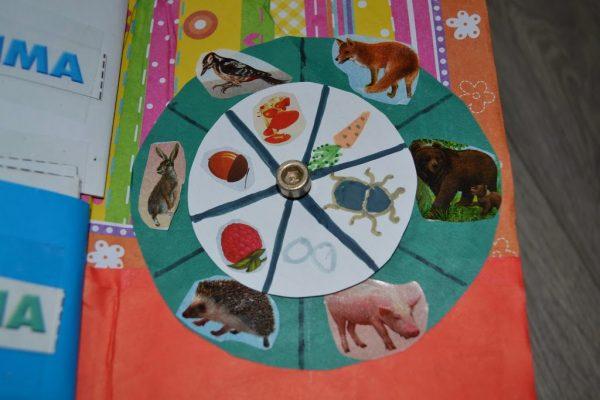 Вращающийся диск, изображающий животных и их пищу