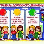 Картинка из трёх частей Правила дорожного движения