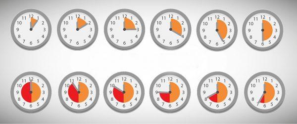 Различные минутные промежутки на часах