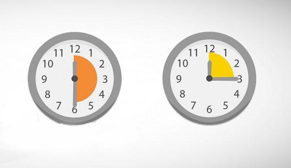 На часах показано 30 и 15 минут