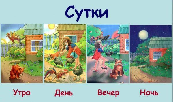 Части суток: плакат для дошкольников