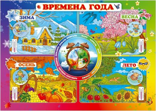 Времена года: плакат для дошкольников